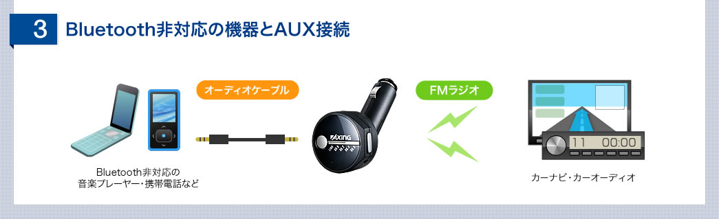 Bluetooth非対応の機器とAUX接続